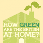 How Green Are Brits at Home?